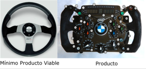minimo_producto_viable